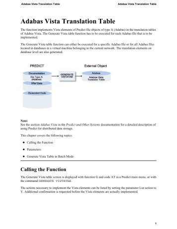 PDF PAGE - Software AG Documentation