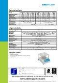 ACBplus Kompaktwaagen - Smartlux SARL - Seite 2