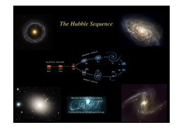 The Hubble Sequence - Berkeley Cosmology Group