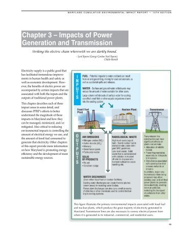 Chapter 3 – Impacts of Power Generation and Transmission