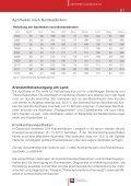 01 WirtschAFt - Österreichische Apothekerkammer - Seite 3