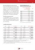 01 WirtschAFt - Österreichische Apothekerkammer - Seite 7