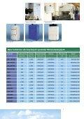 Systemy filtrowentylacyjne dla dymu laserowego Czyste powietrze - Page 7