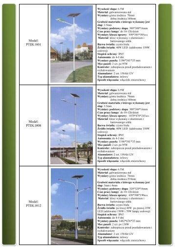 Karta lamp ulicznych