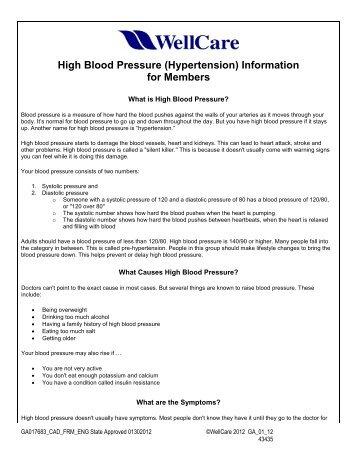 High Blood Pressure - WellCare