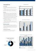 Tillfällig nedgång i Nord amerika sänker resultatet. Helårsprognosen ... - Page 3