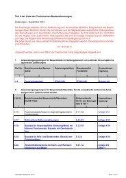 Änderungen Teil II 09/2012