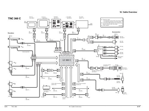 LE - Power supply VDE 055 M C Encoder Wiring Diagram on