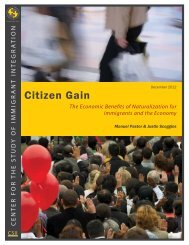 Citizen Gain - Center for the Study of Immigrant Integration ...