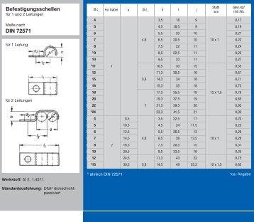 Rohrschelle zur Befestigung von 1 bis 12 Leitungen