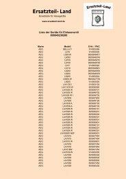 Geräteliste für Einlassventil 899645238280 - Ersatzteil-land.de