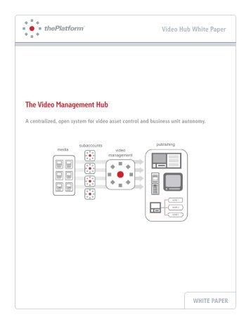 The Video Management Hub - Light Reading