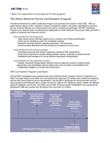 The Metro Ethernet Forum Certification Program - Light Reading