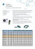 Kommerziell Klimaanlagen - COOLWEX - Seite 5