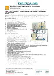 PROCESS CONTROL AND CHEMICAL ENGINEERING