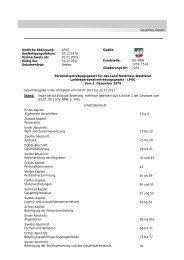 Gesamtes Gesetz Amtliche Abkürzung: LPVG Ausfertigungsdatum ...