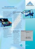 RZ 4-Seiter CLIPPER - ANDROMEDA - Page 2