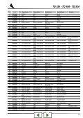 TD 434 - TD 484 - TD 534 - Page 2