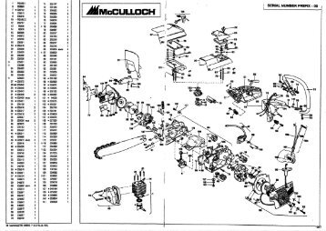 Mcculloch pm 484 manual