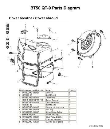 baotian bt49qt 7 bt49qt 8 servicemanual scootergrisen. Black Bedroom Furniture Sets. Home Design Ideas