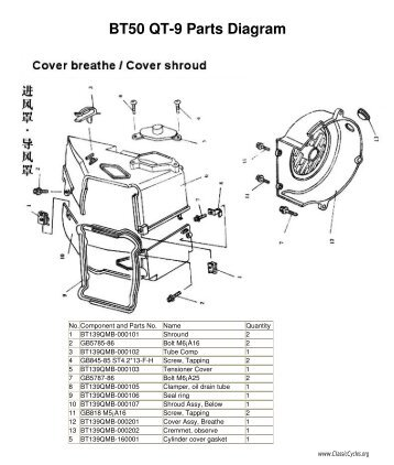 Baotian Bt49qt 9 Wiring Diagram : 31 Wiring Diagram Images