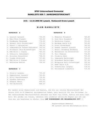 SFKV Unterverband Emmental RANGLISTE DER 7 ...