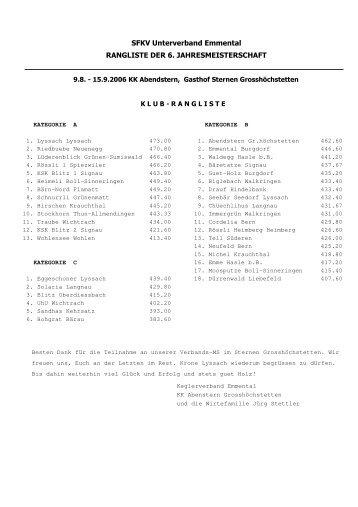 SFKV Unterverband Emmental RANGLISTE DER 6 ...