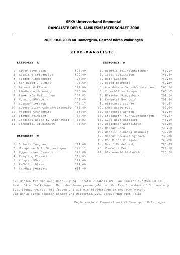 SFKV Unterverband Emmental RANGLISTE DER 5 ...