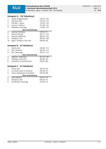 5. Kantonale Jahresmeisterschaft 2012