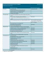 Overzicht relevante beleidsdocumenten ALGEMEEN November ...