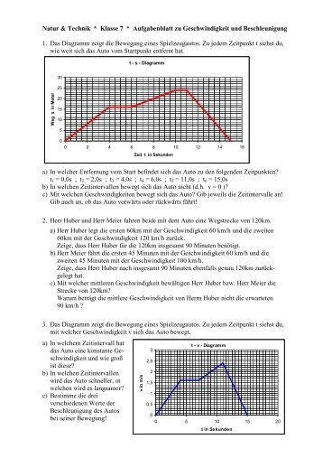 Gemütlich Geschwindigkeit Abstand Zeit Arbeitsblatt Bilder - Mathe ...