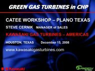 GREEN GAS TURBINES in CHP