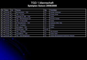 40 Free Magazines From Fussball Tgd Essen West De