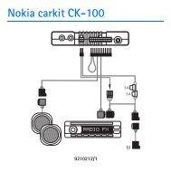Nokia carkit CK-100