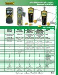 Moisture - General Tools And Instruments - Page 7
