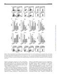 Amelioration of myocarditis by HVEM-overexpressing dendritic cells ... - Page 6
