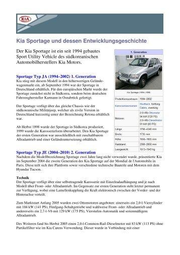 Kia Sportage - Geschichte - Heim