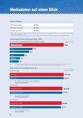 Preise & Daten 2011 - Seite 6