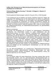 Aufbau einer Genreserve aus Nebenhodenschwanzsperma ... - AET-d
