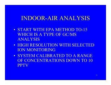 INDOOR-AIR ANALYSIS - CLU-IN
