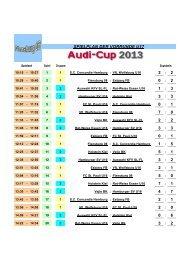Ergebnis U17 - Flensburg 08