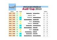 Ergebnis U19 - Flensburg 08