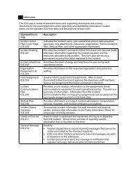 ICS Forms Descriptions
