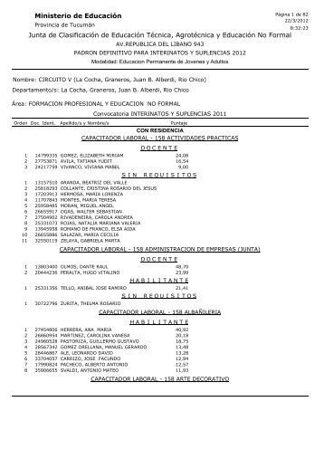 Ministerio de Educación Junta de Clasificación de Educación ...