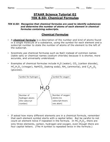 Chemical Formulas Assignmentpdf Schs