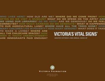 VICTORIA'S VITAL SIGNS® - Intraspec