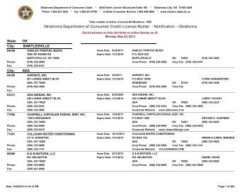Oklahoma Department of Consumer Credit License Roster ...