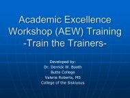Academic Excellence Workshop (AEW) Training -Train the Trainers-