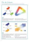 Soluciones LEDs de Philips - Page 4