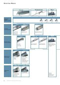 Trunking systems and battens - Page 6